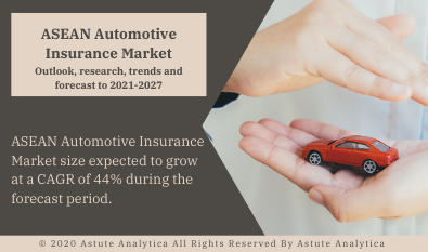 ASEAN_Automotive_Insurance_Market