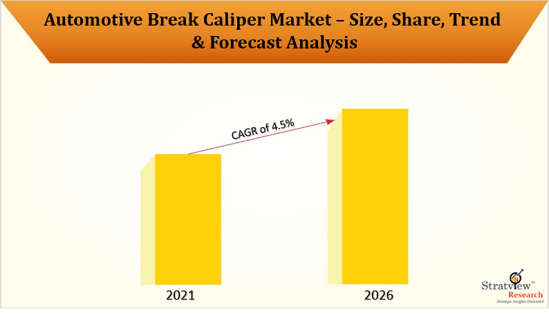Automotive brake caliper market