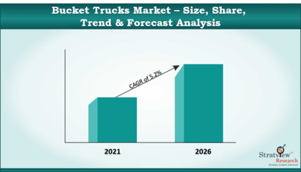 Bucket_Trucks_Market_55