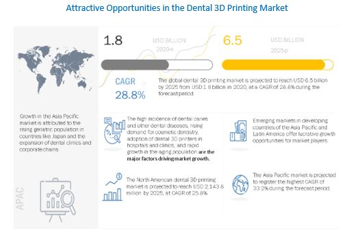 dental-3d-printing-market8