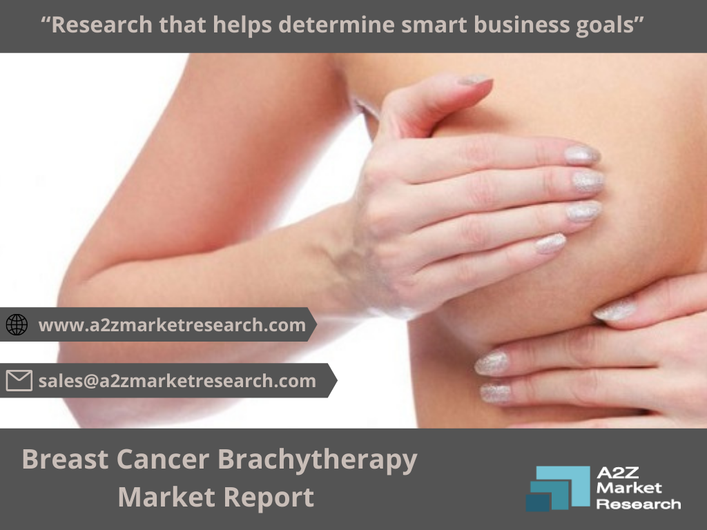 Breast Cancer Brachytherapy Market Report