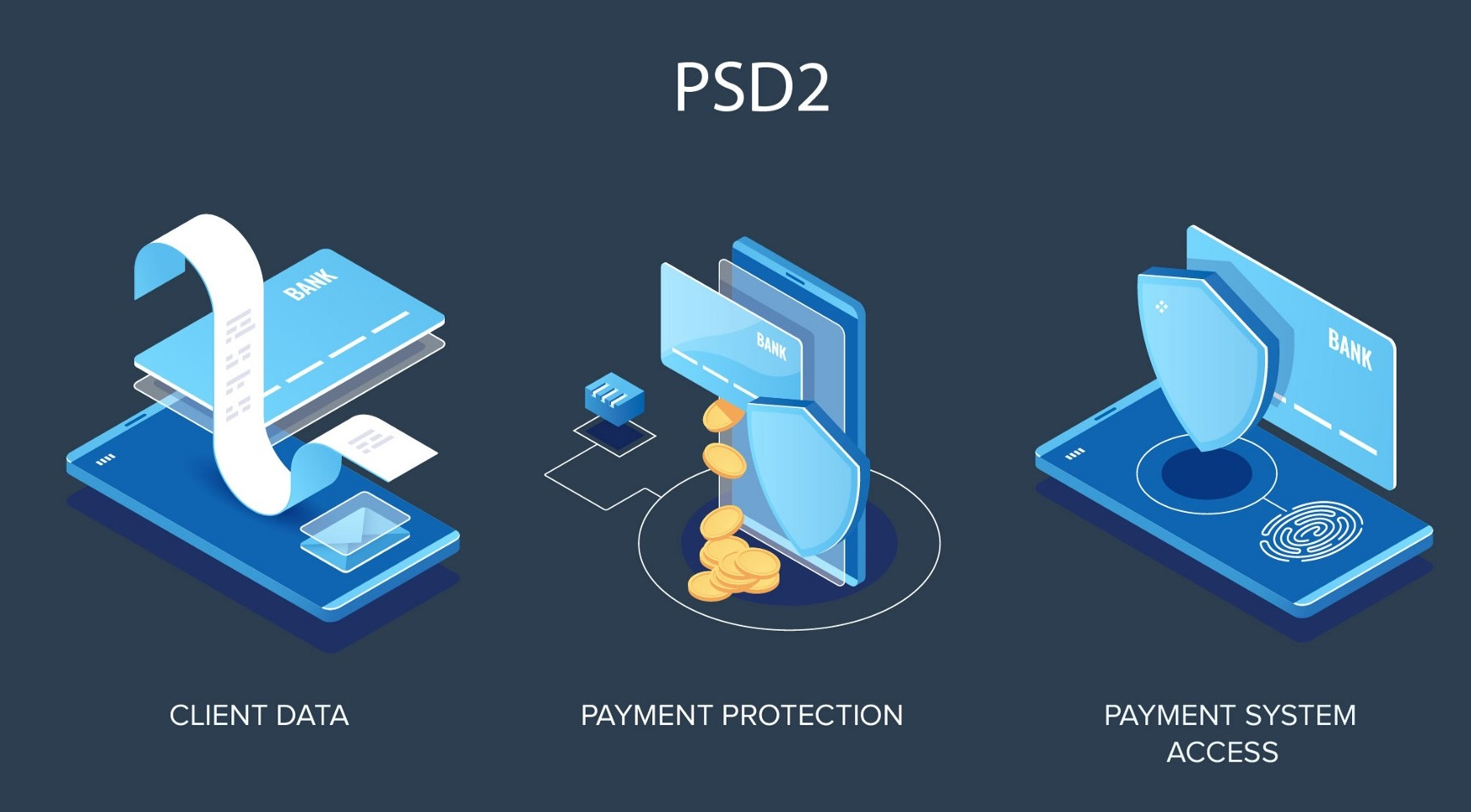 Psd2 And Open Banking