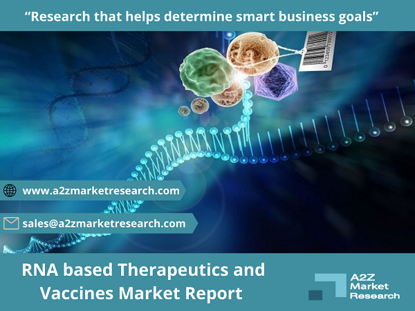 RNA based Therapeutics and Vaccines Market Report