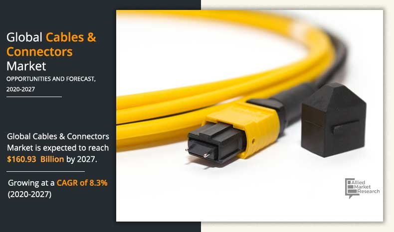 Cables and Connector Market