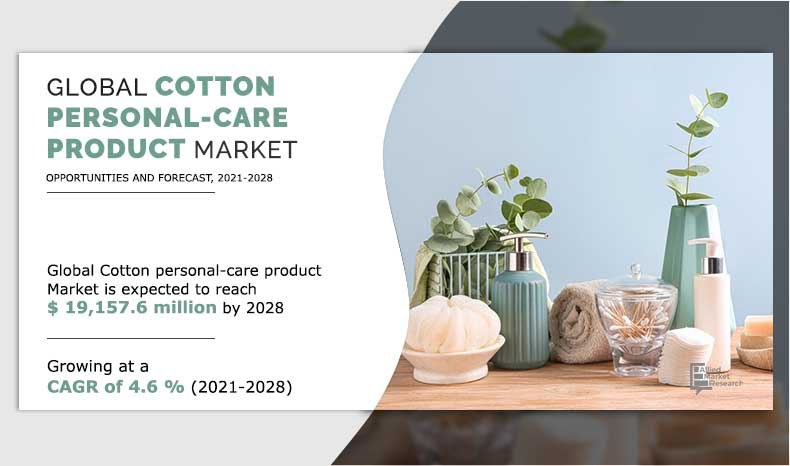 Cotton Personal-Care Product Market