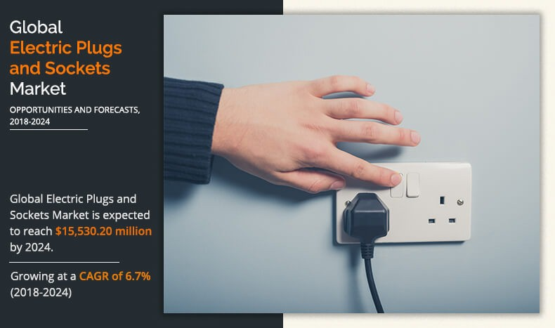 Global Electric Plugs and Sockets Market