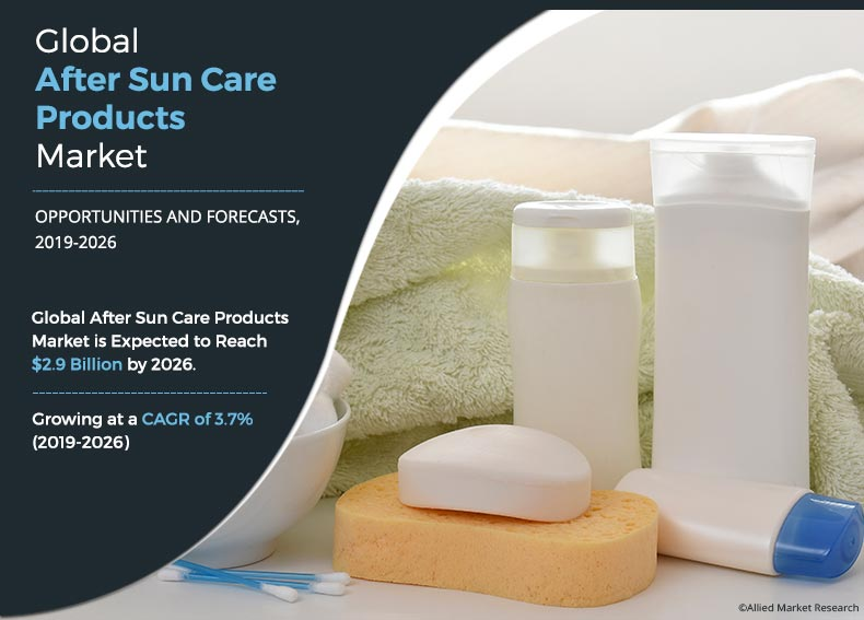 after-sun-care-products-market-1572523781