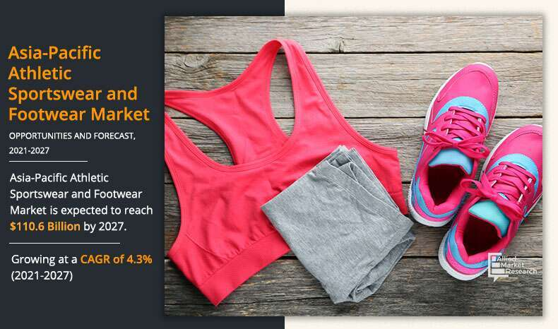 asia-pacific-athletic-sportswear-and-footwear-market