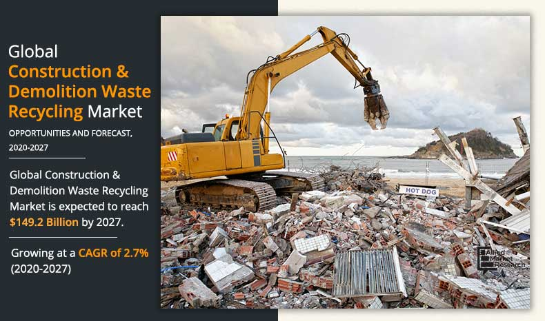 construction-demolition-waste-recycling-market