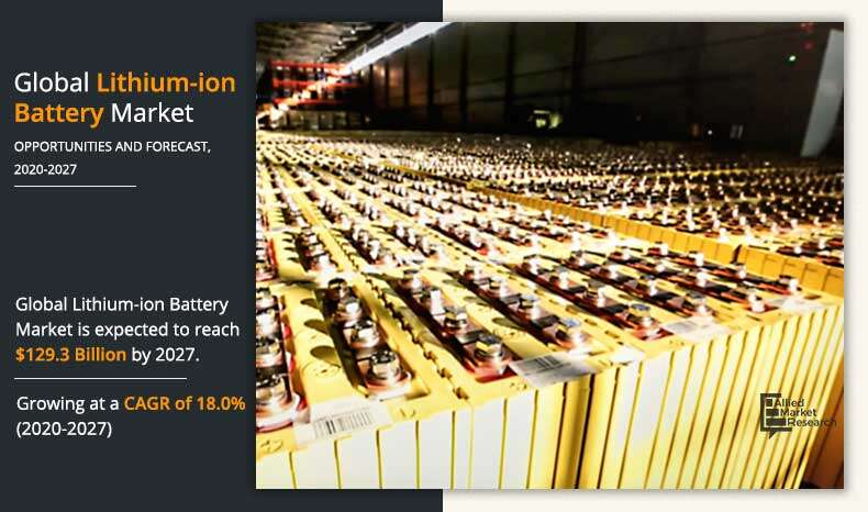 lithium-ion-battery-market
