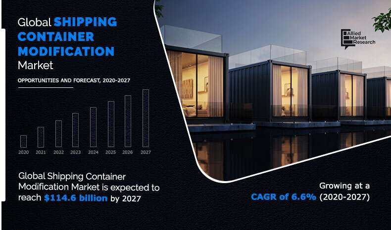 shipping-container-modification-market