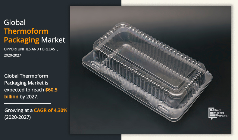 thermoform-packaging-market