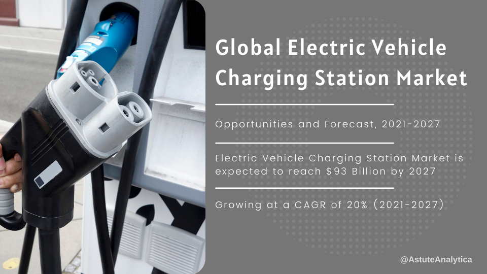 Electric Vehicle Charging Station Market (1)