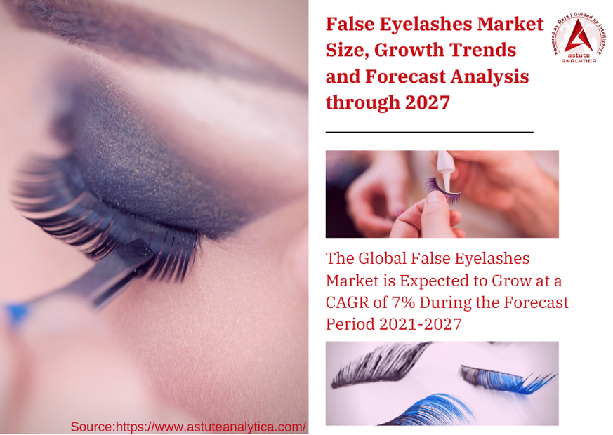 False Eyelashes Market