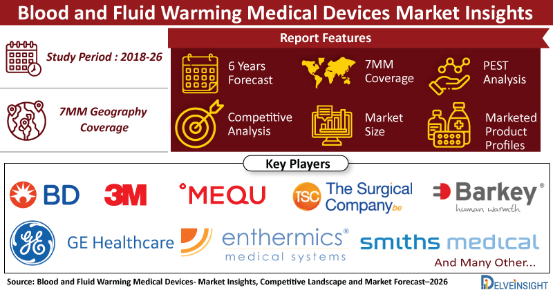 Blood-and-Fluid-Warming-Medical-Devices-Market-Insights