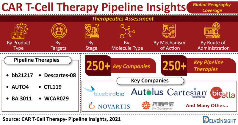 CAR-T-Cell-Therapy-Pipeline-Insights
