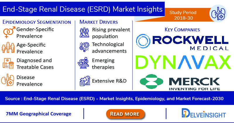 End-Stage Renal Disease (ESRD) Market Insights