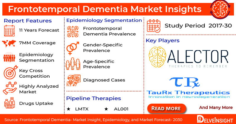 Frontotemporal Dementia Market Insights-01-01