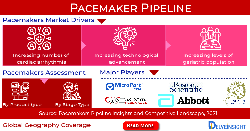 Pacemaker Pipeline-01