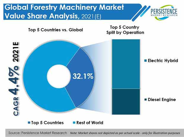 forestry-machinery-market (1)