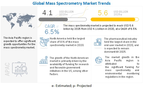 mass-spectrometry-market3